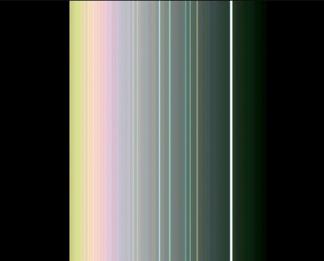 dải màu của vành khuyên sao Thiên Vương