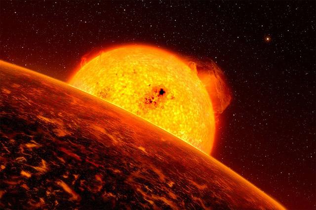 ngoài hệ mặt trời là gì