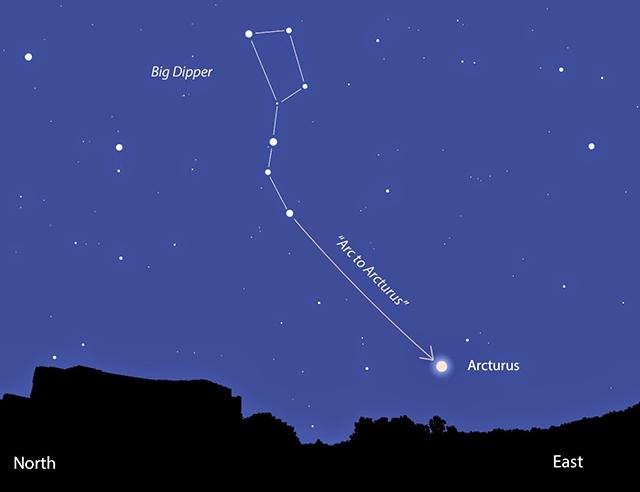 Ngôi sao sáng nhất trên bầu trời đêm - Sao Arcturus