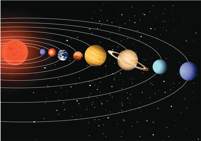 sao mộc trong hệ mặt trời