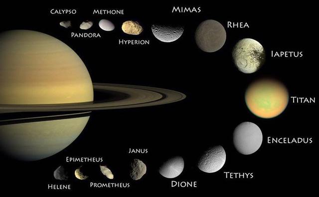 Sao Thổ có bao nhiêu mặt trăng