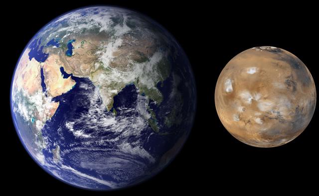 Kích thước sao Hỏa