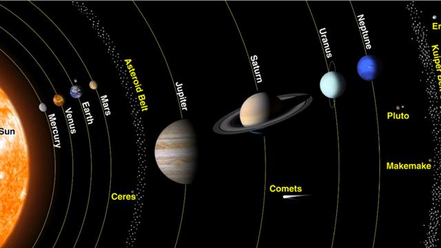Sao Hỏa cách Trái đất bao xa