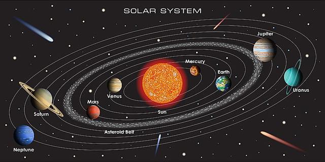 Sao Kim cách mặt trời bao nhiêu km