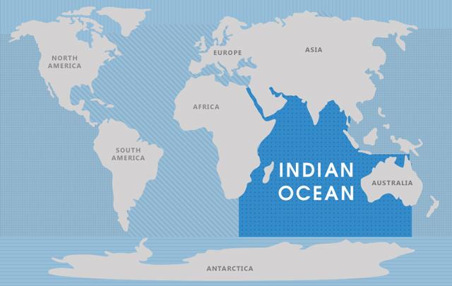 đại dương là gì