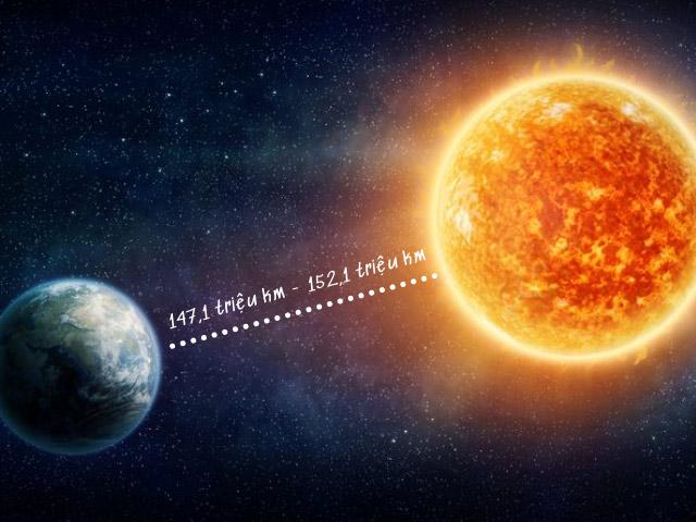 Khoảng cách giữa sao mẹ và Trái Đất