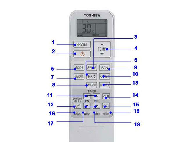 Cách sử dụng điều khiển điều hòa Toshiba