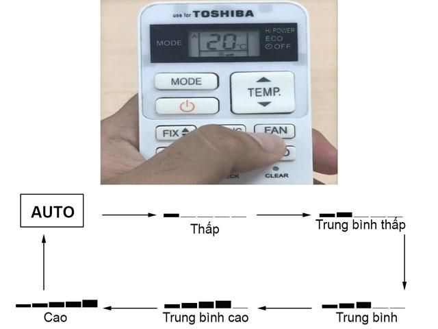 Cách điều chỉnh tốc độ gió điều hòa Toshiba