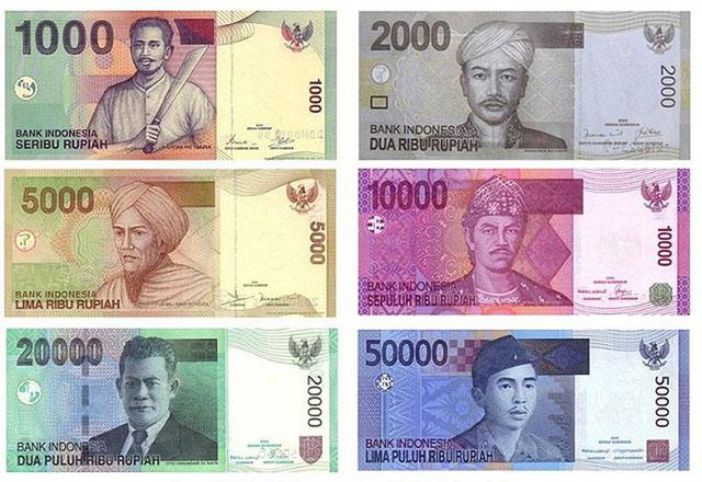 Đơn vị tiền tệ của các nước tại Châu Âu