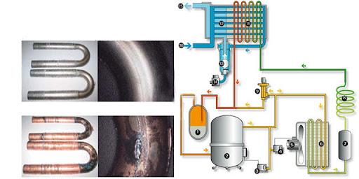 Máy sấy khí ga lạnh orion